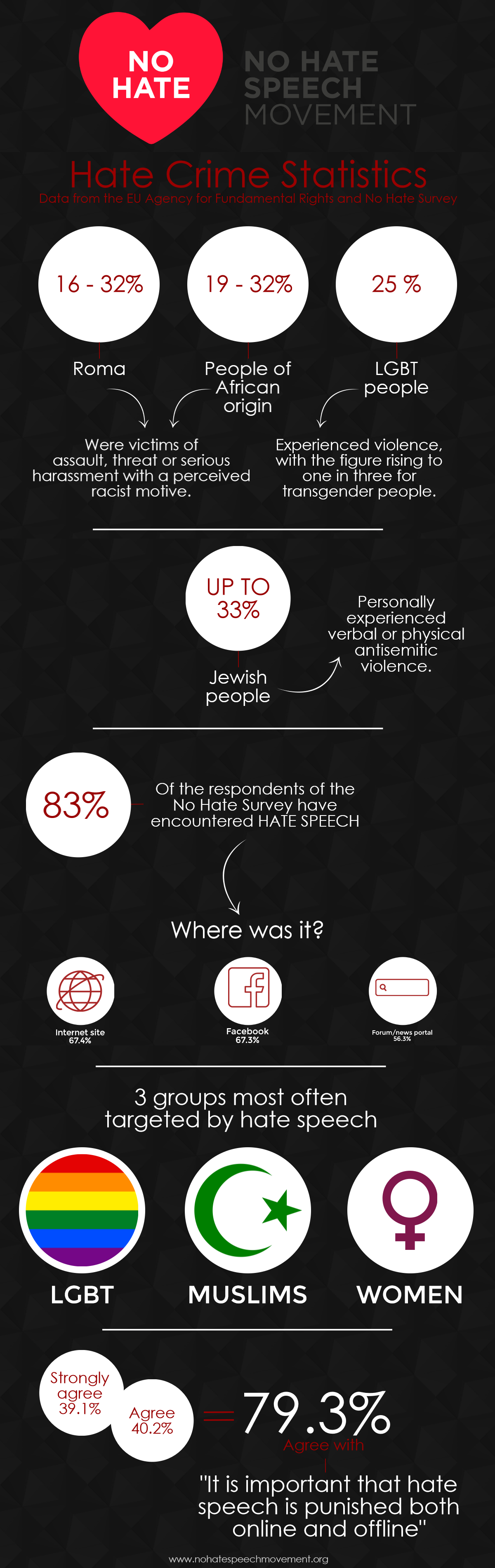 NHSM_hate_crime_infographic